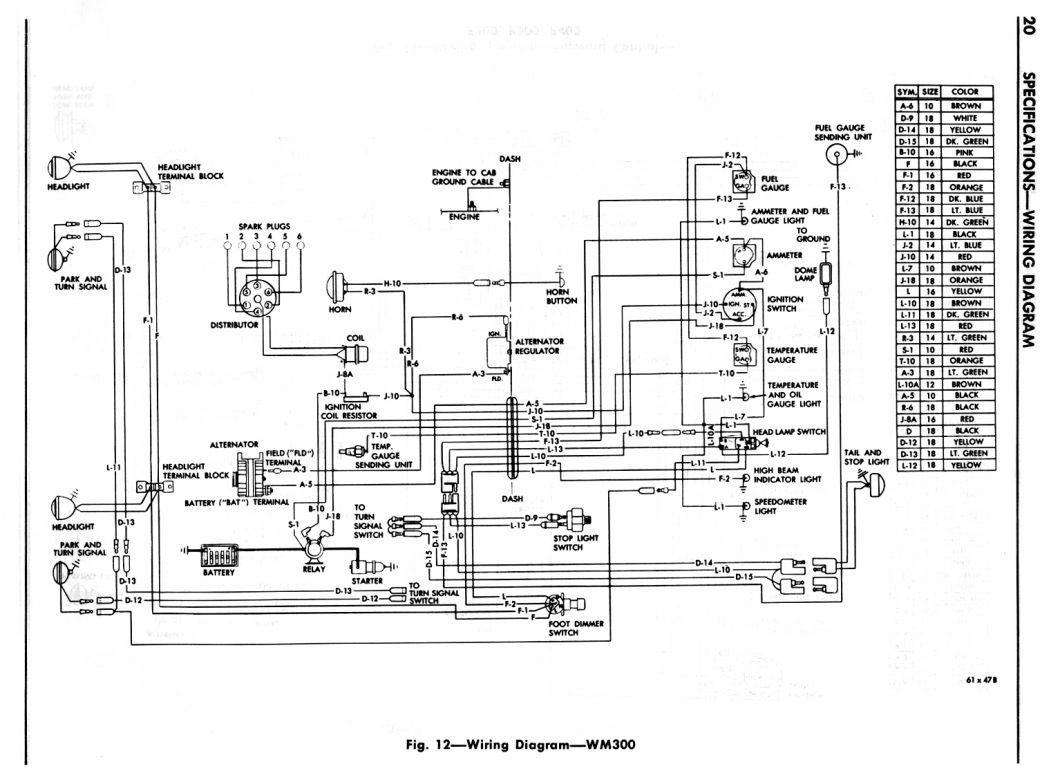 Wiring Diagrams 60 66 Power Wagon Wm300 Suzuki R Engine Diagram