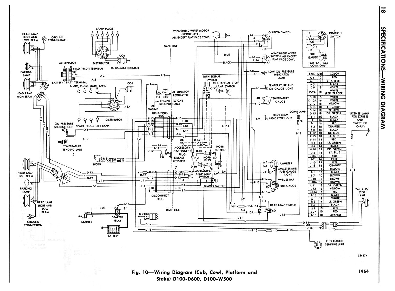 Wiring Diagrams 60 66 Power Wagon Wm300 1960 Dodge Pickup Diagram Free Download